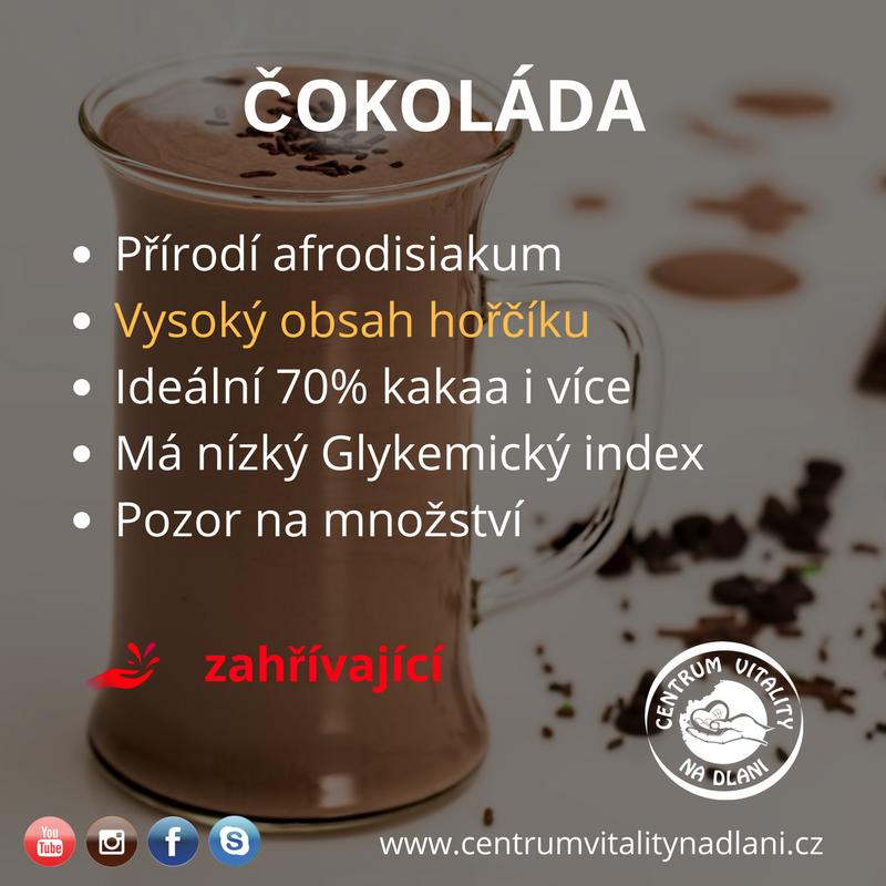 Čokoláda.png