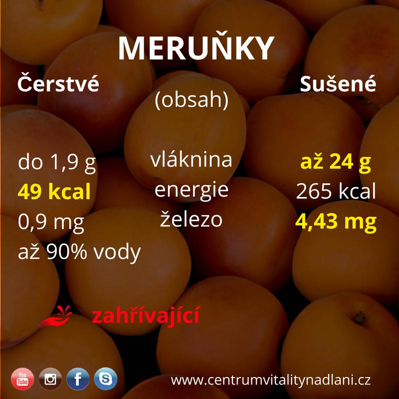 Meruňky.png